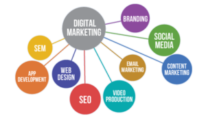 Digital Marketing Course | ItsECampus